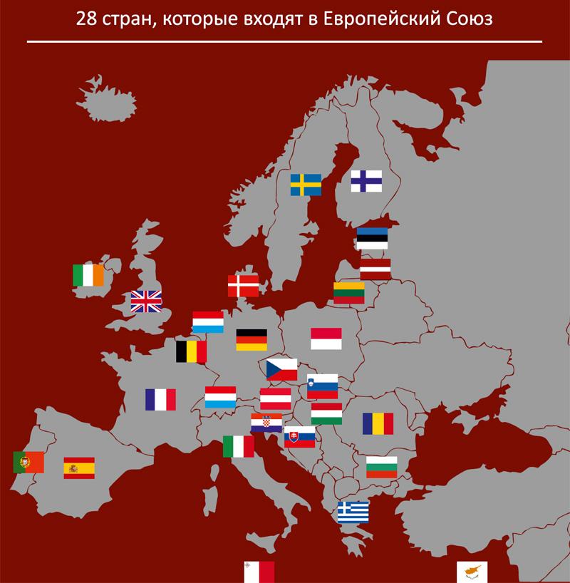 28 стран входящих Европейский Союз