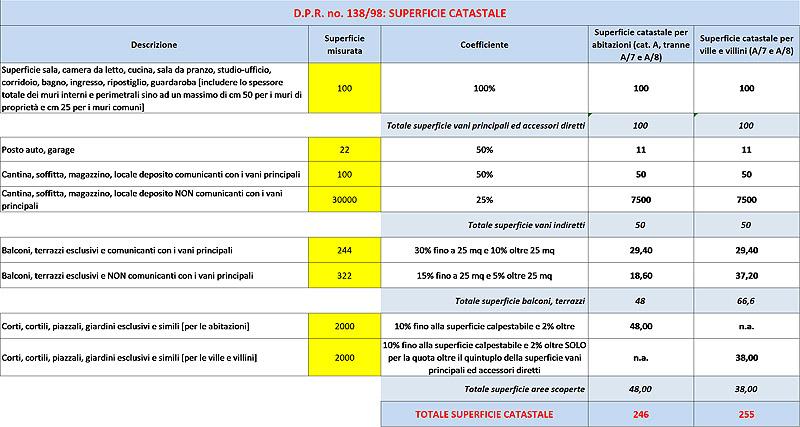 coefficienti calcolo superficie catastale